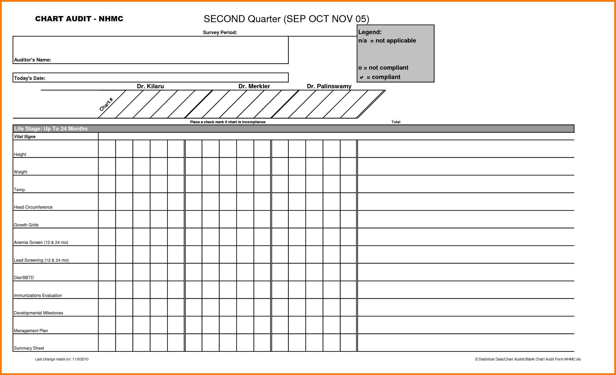 Free Blank Org Chart Template