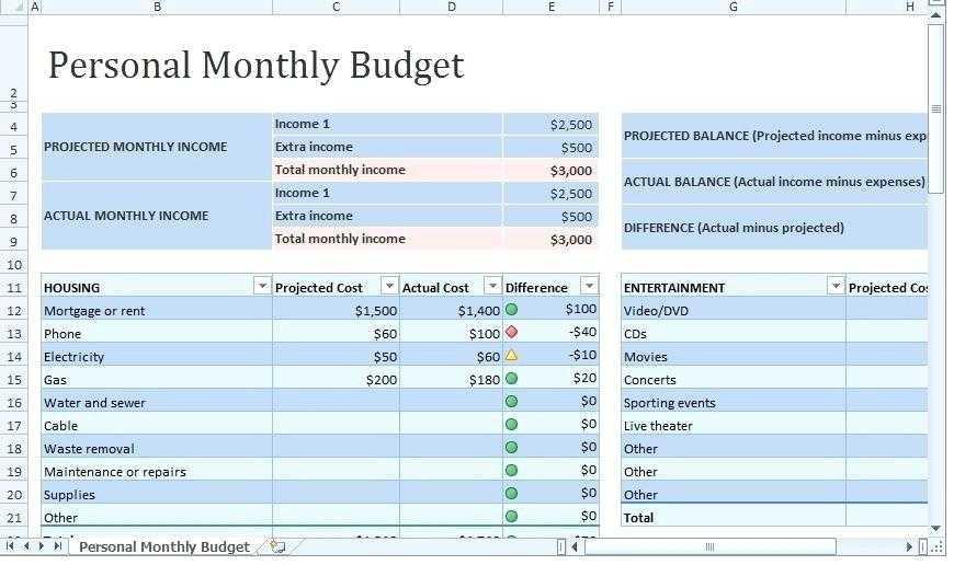 Free Budget Spreadsheet Example