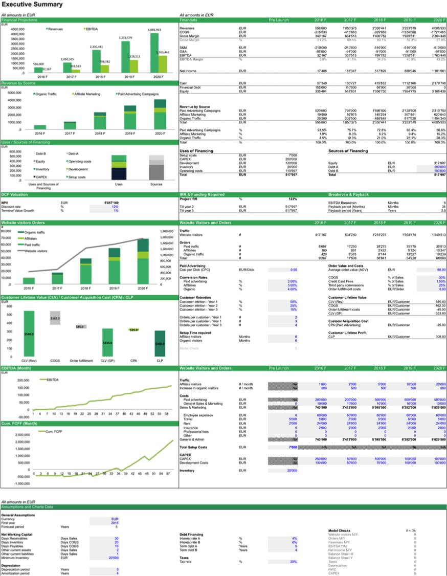 Free Business Financial Spreadsheet Templates