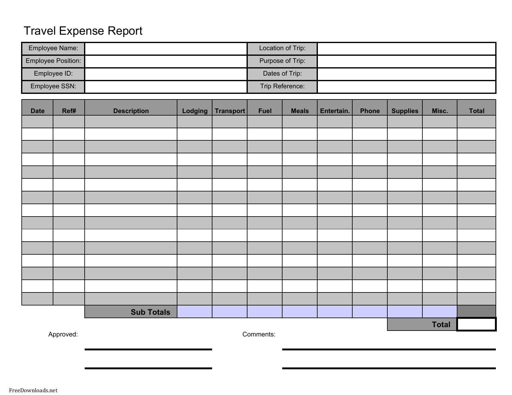 Free Business Travel Expense Template