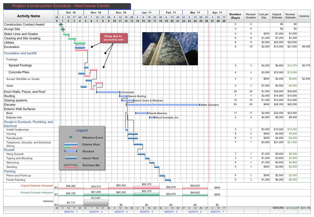 Free Construction Project Management Templates Excel