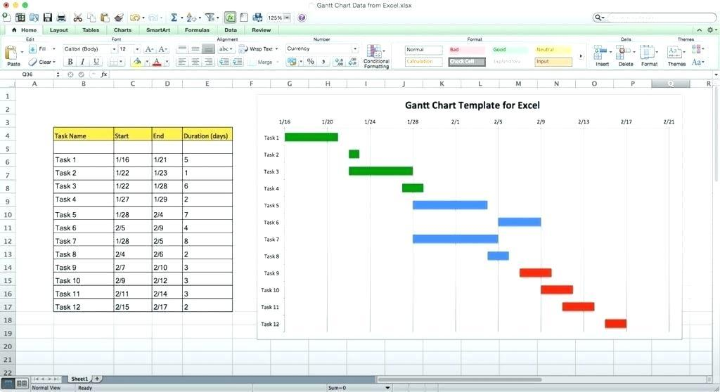 Free Daily Gantt Chart Template Excel
