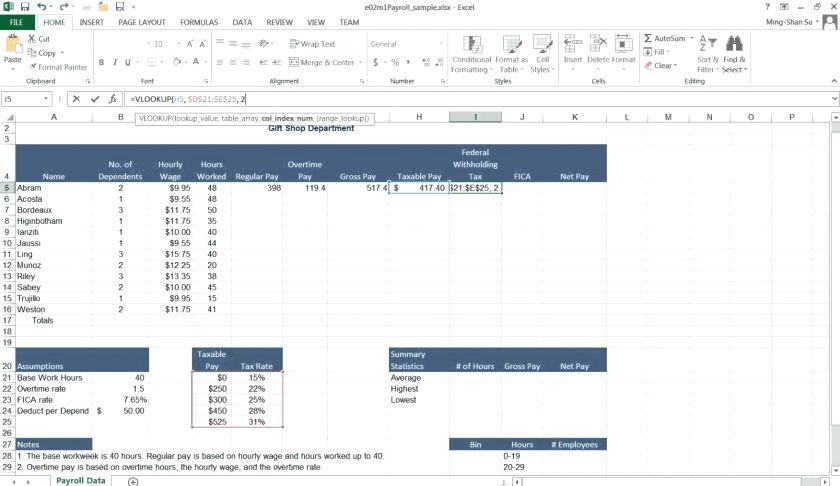 Free Download The Excel Payroll Calculator Template