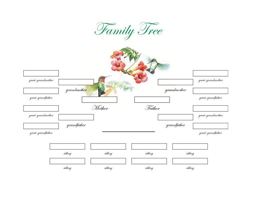 Free Editable Family Tree Templates