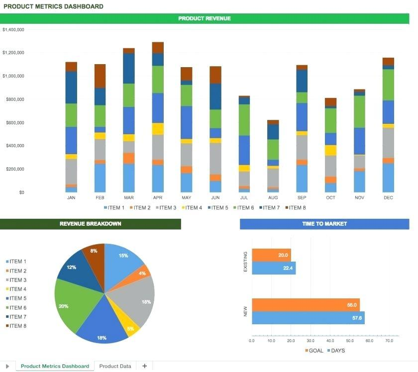 Free Excel Dashboard Reporting Templates