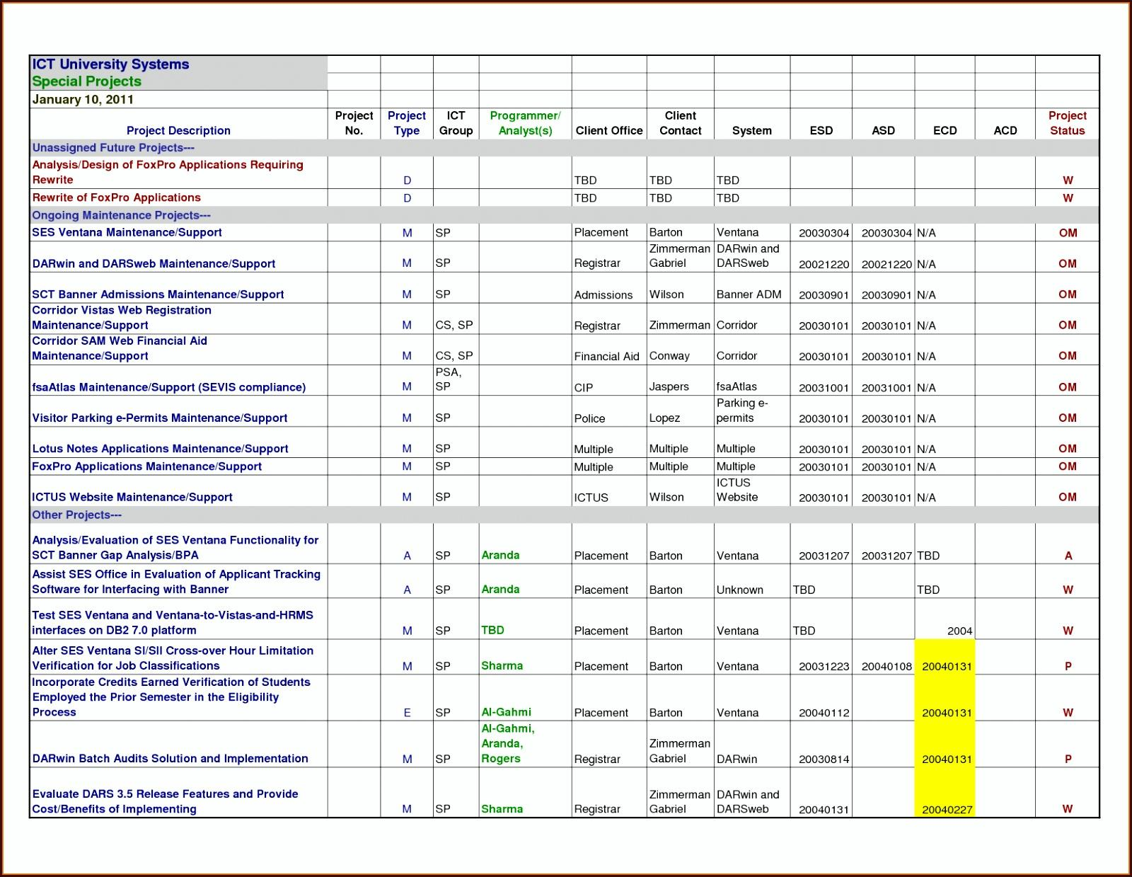 Free Excel Project Management Tracking Templates Xls