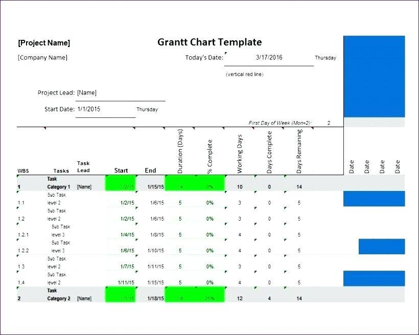 Free Excel Safety Dashboard Templates Download