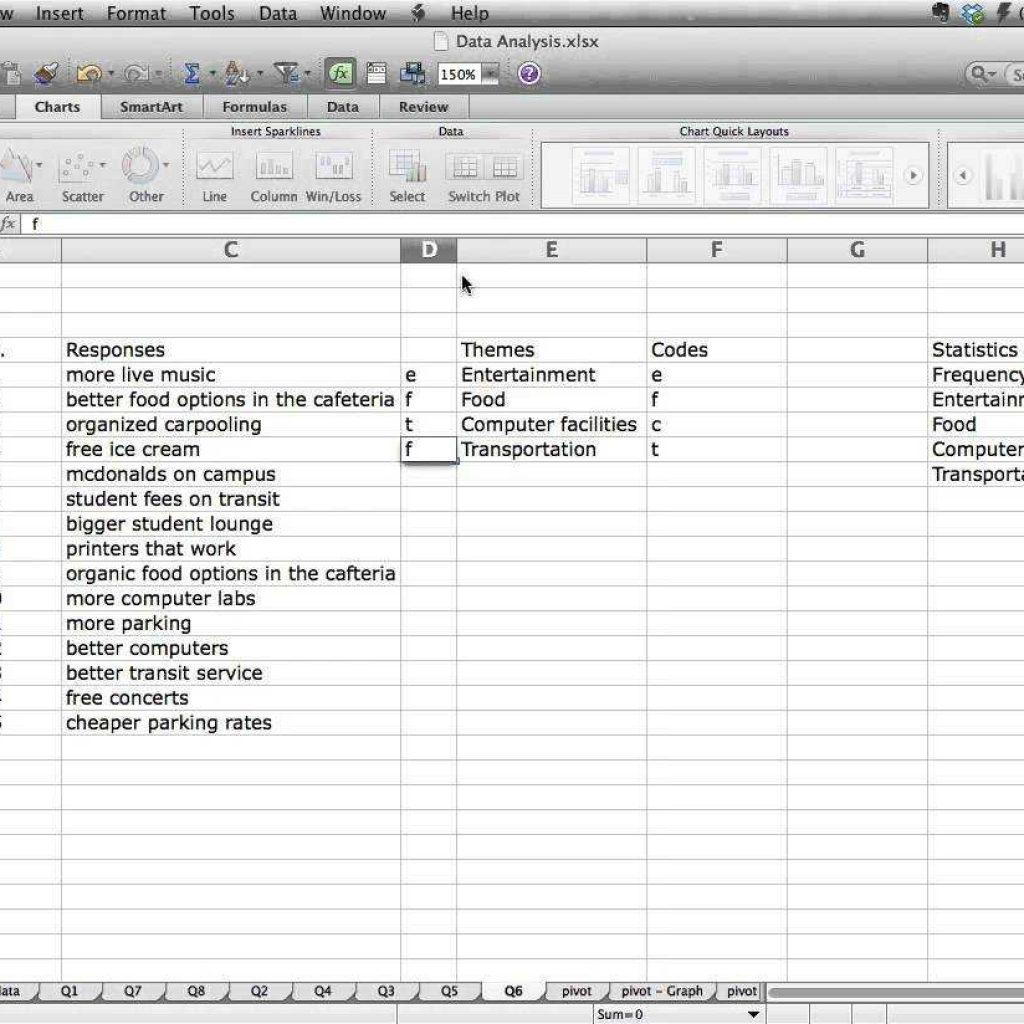Free Excel Survey Data Analysis Template