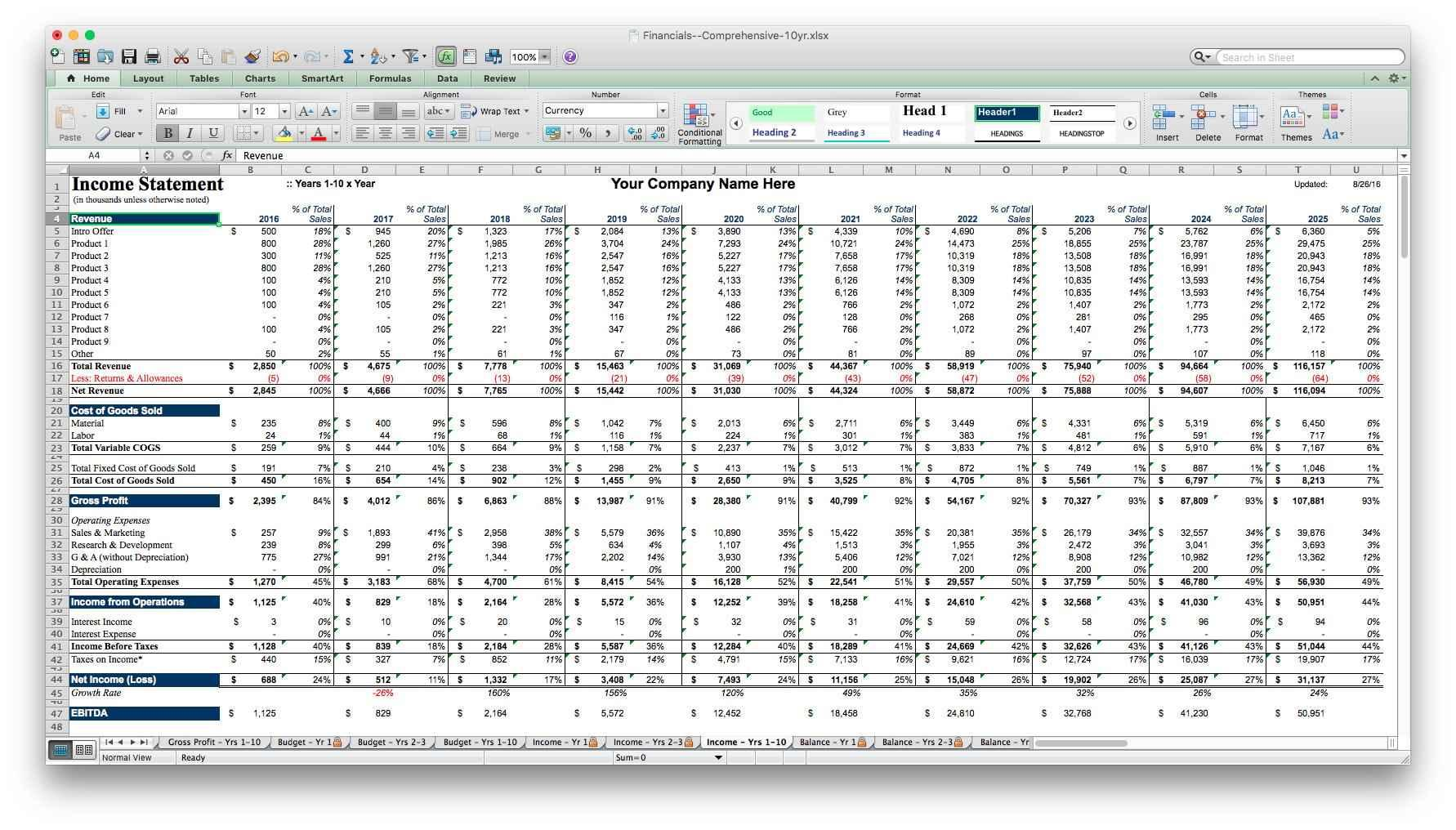 Free Excel Template For Financial Projections