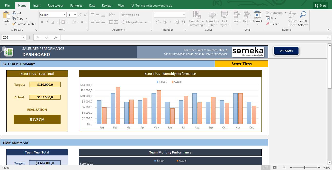 Free Excel Templates For Sales Pipeline