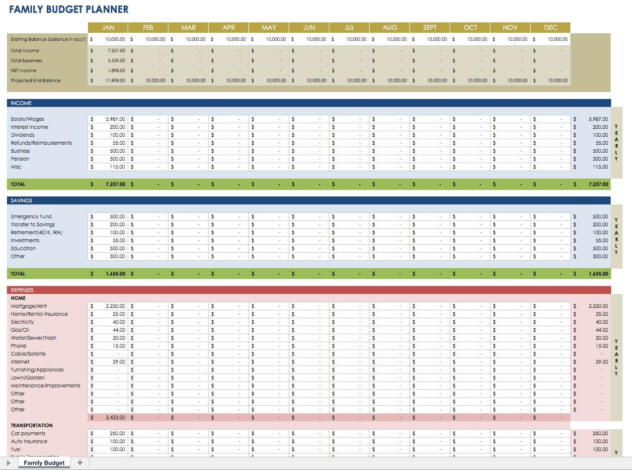 Free Family Budget Templates Excel