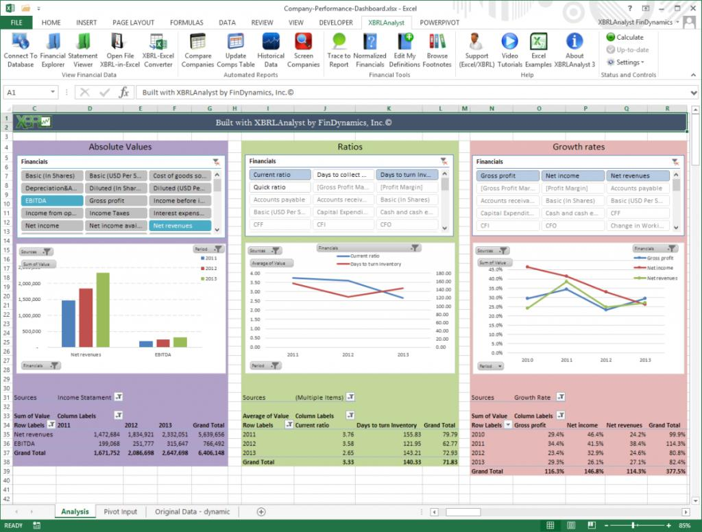 Free Financial Dashboard Templates For Excel