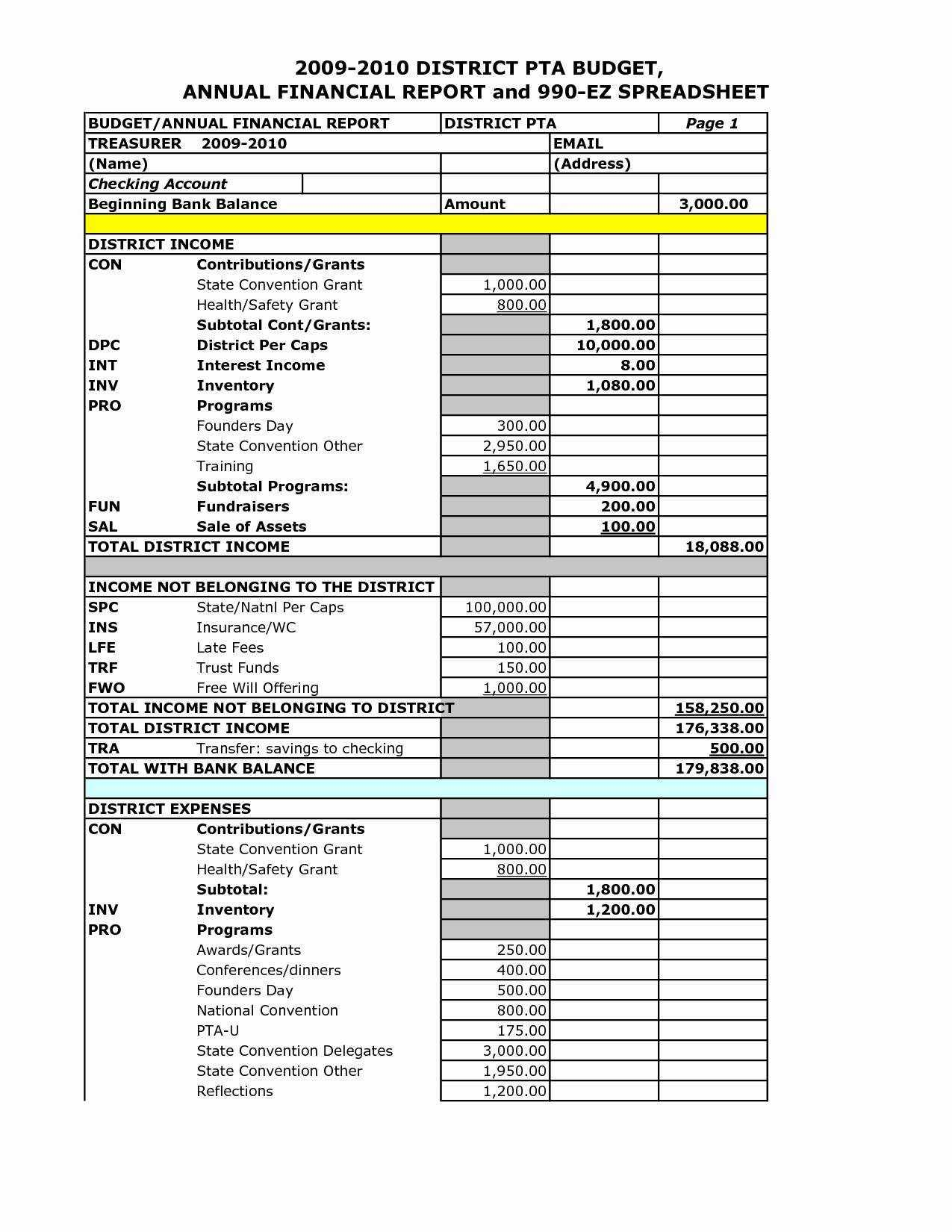 Free Financial Statement Template For Non Profit Organization