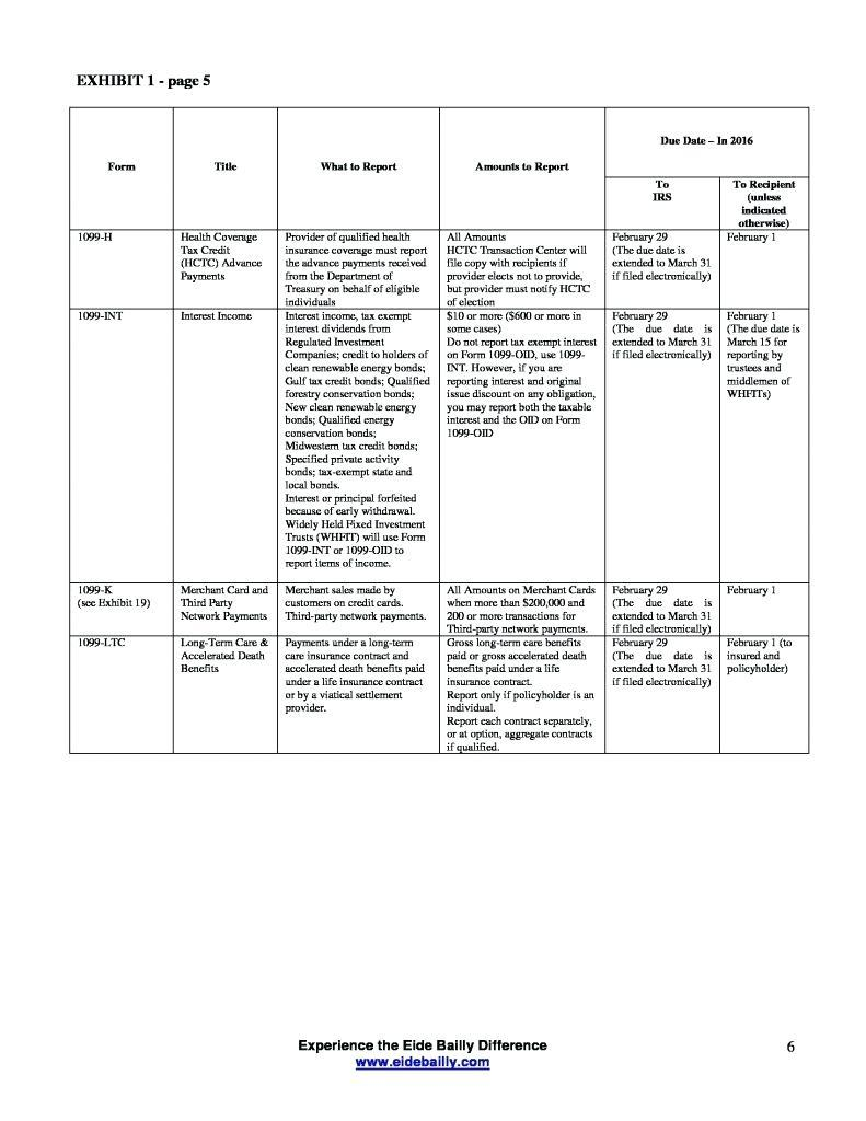 Free Form 1099 Misc Template