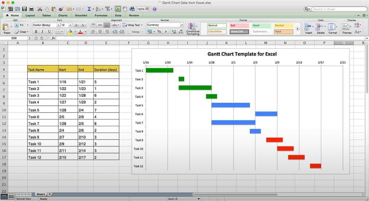 Free Gantt Chart Template For Excel 2007