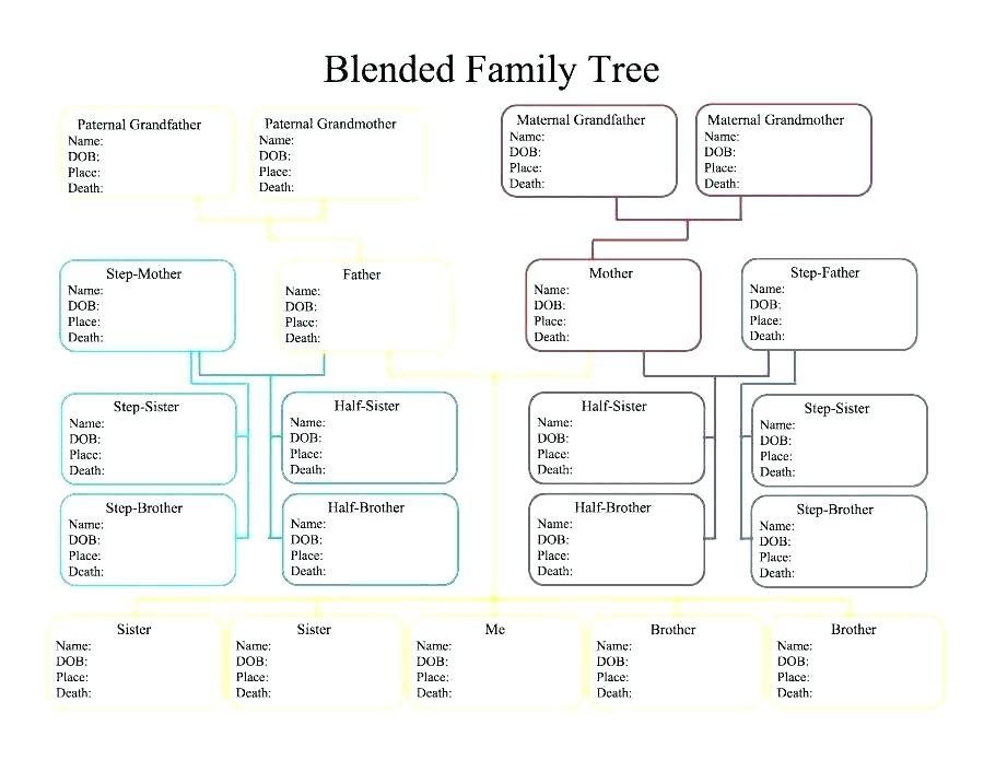 Free Genealogy Chart Template