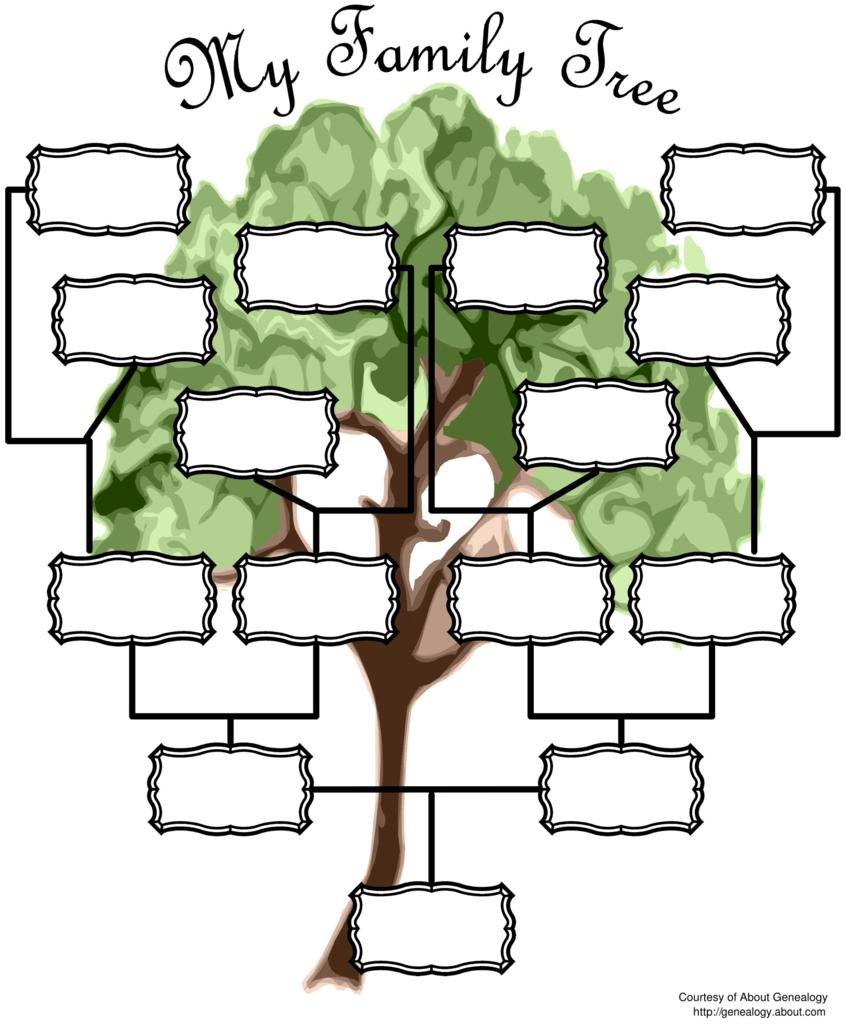 Free Genealogy Forms Templates