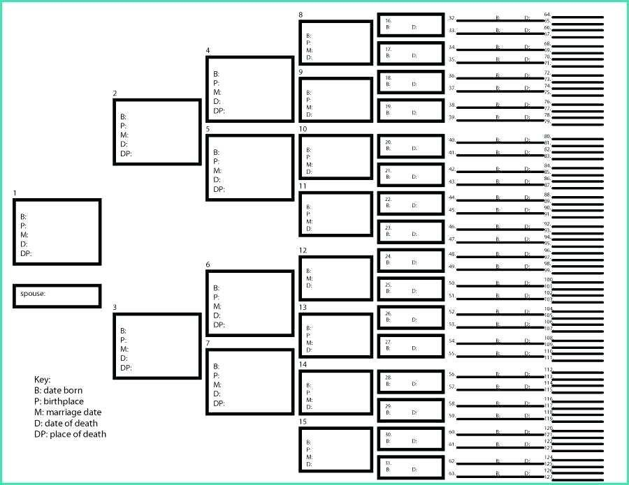 Free Genealogy Templates From Microsoft