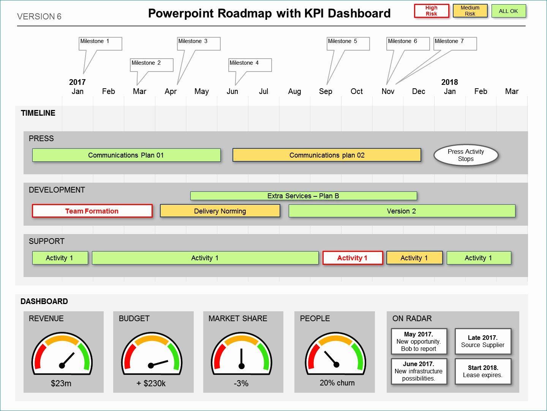 Free Kpi Dashboard Template Powerpoint