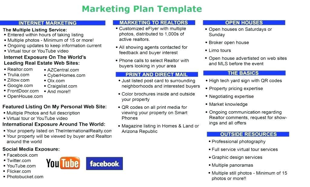 Free Marketing Plans Templates
