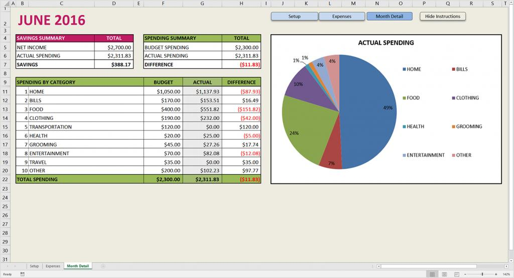 Free Microsoft Excel Budget Templates