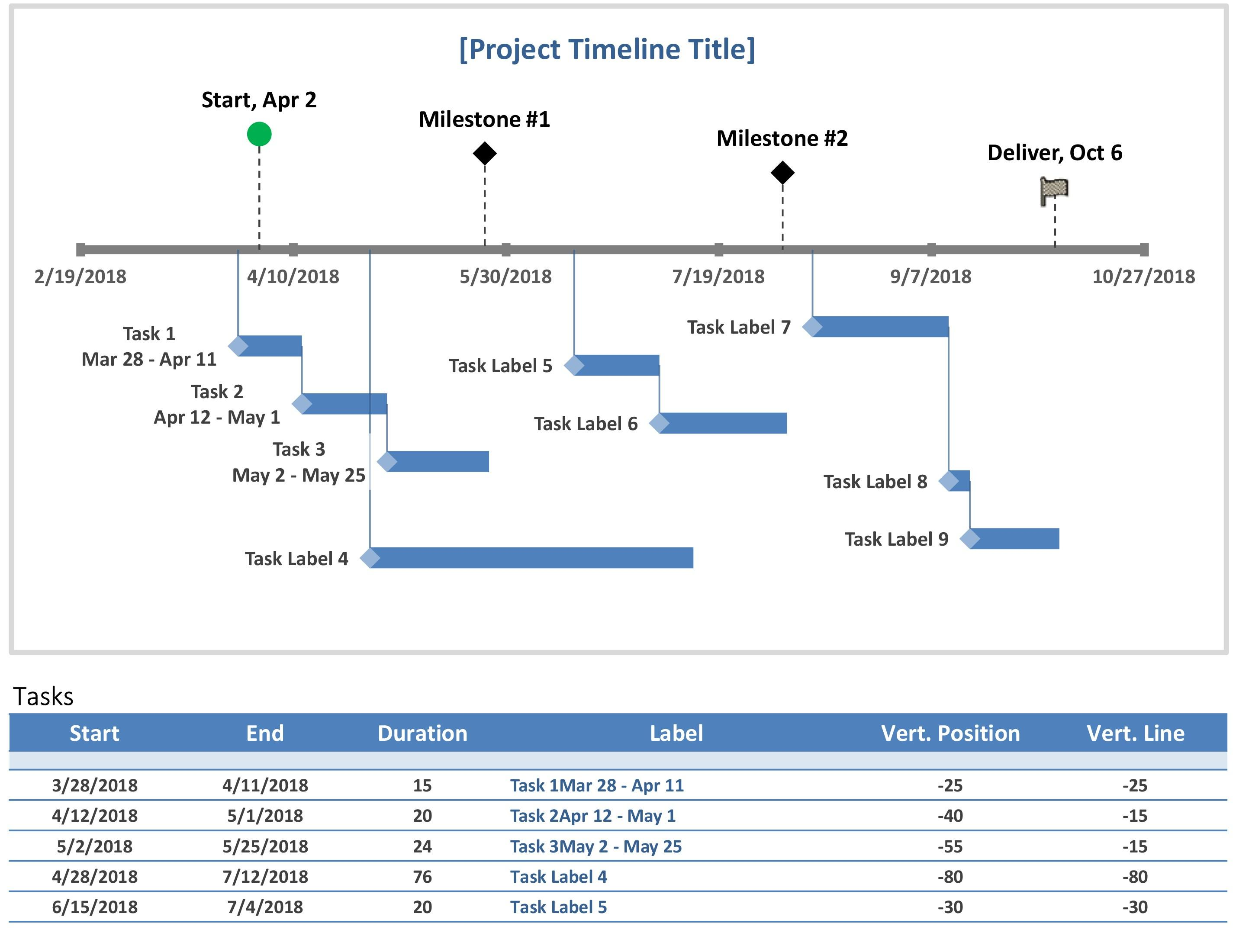 Free Microsoft Project Timeline Template