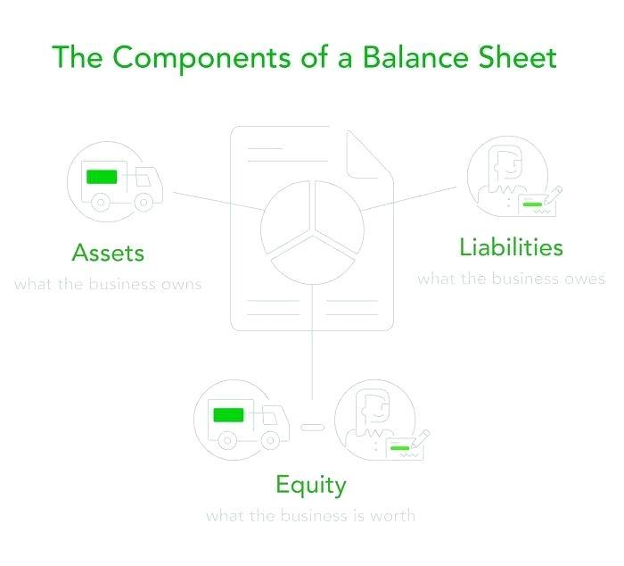 Free Personal Finance Balance Sheet Template