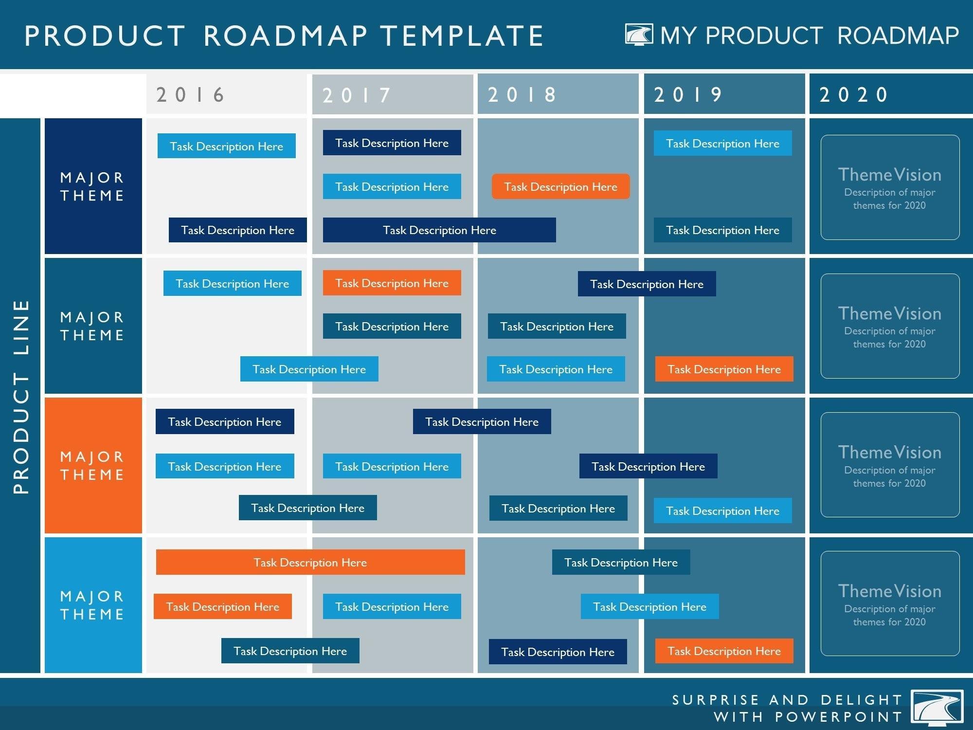 Free Powerpoint Agile Roadmap Template