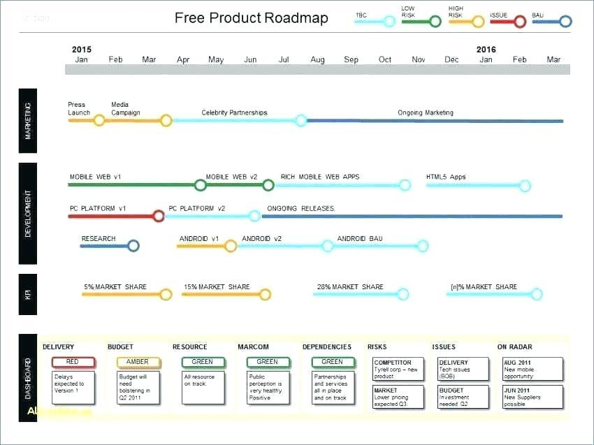 Free Powerpoint Strategy Roadmap Template
