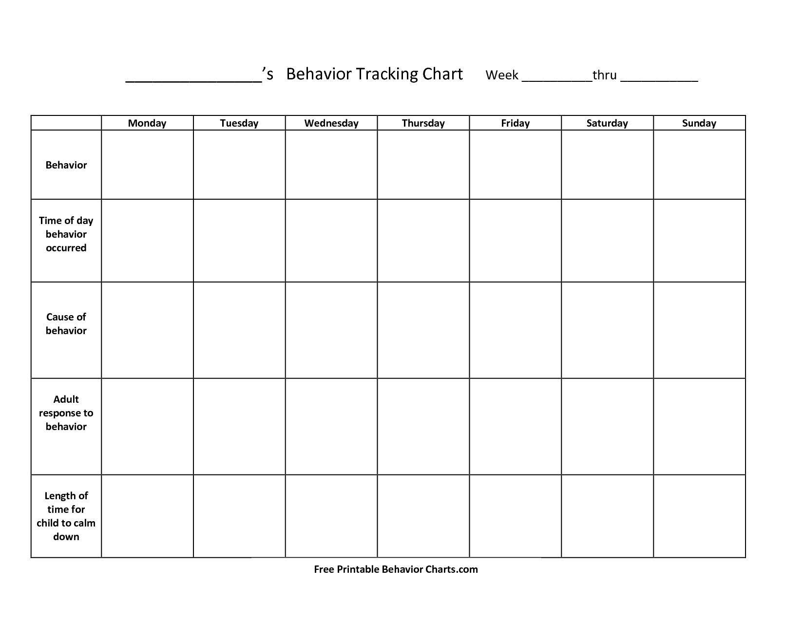 Free Printable Behavior Chart Templates
