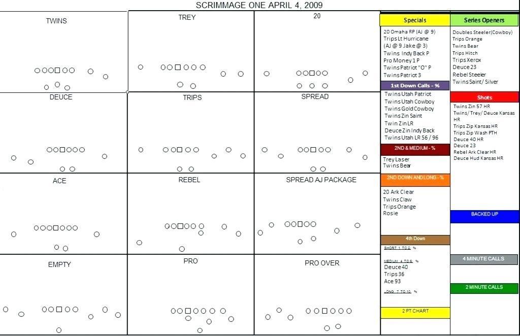Free Printable Football Field Templates