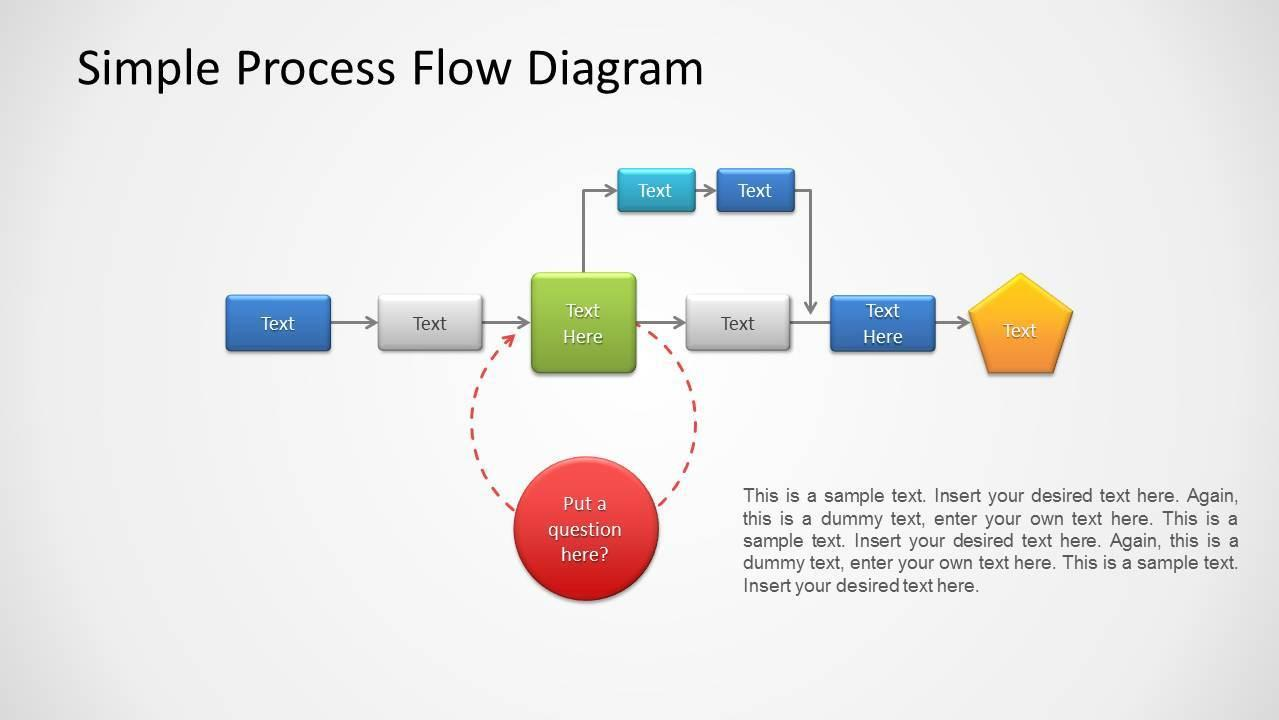 Free Process Diagram Template For Powerpoint