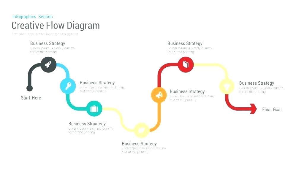 Free Process Diagram Templates