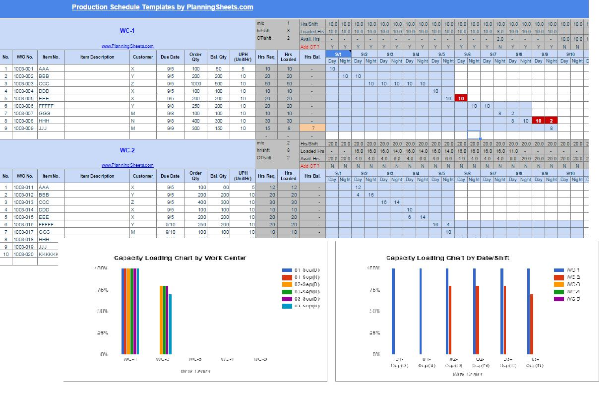 Free Production Capacity Planning Template Excel