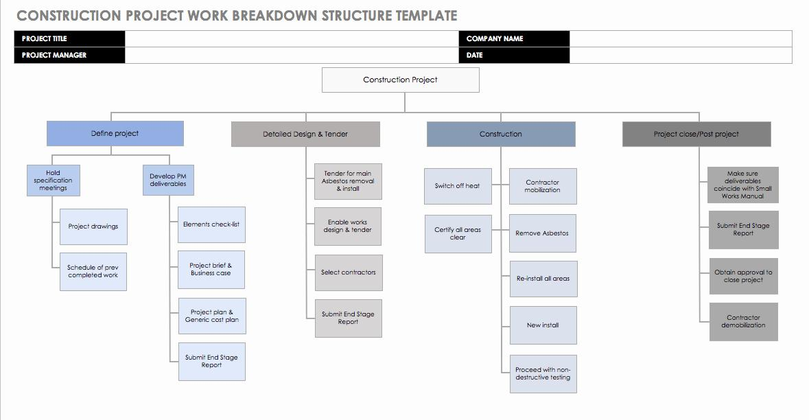 Free Project Management Wbs Templates