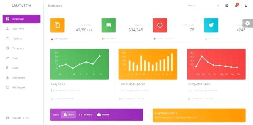 Free Responsive Dashboard Templates Bootstrap