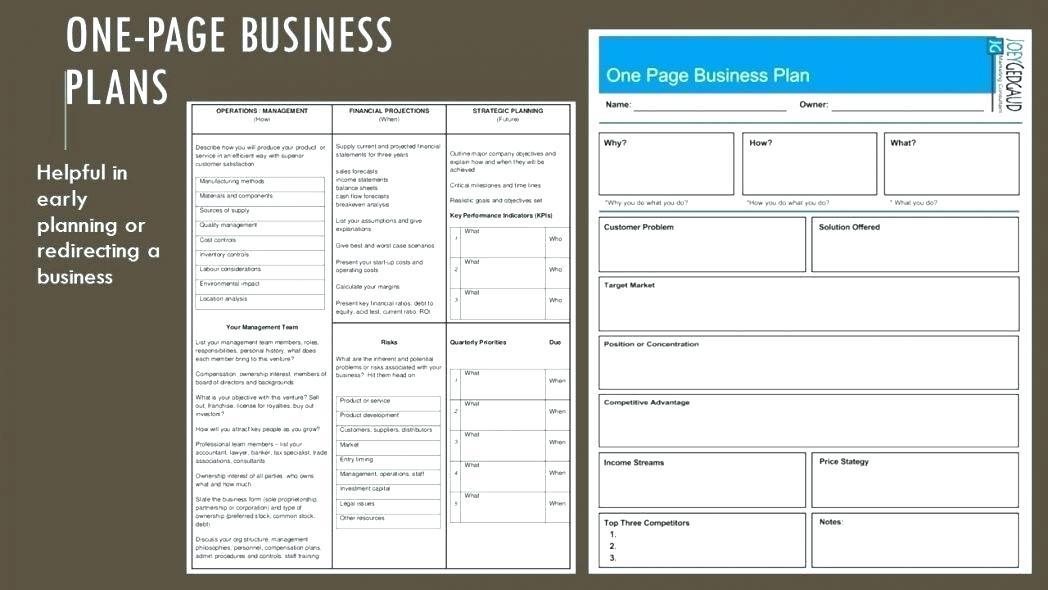Free Restaurant Pro Forma Template