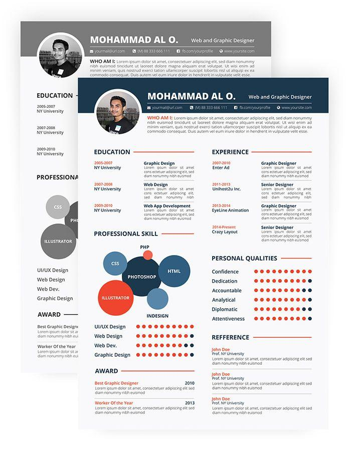 Free Resume Templates Download Pinterest
