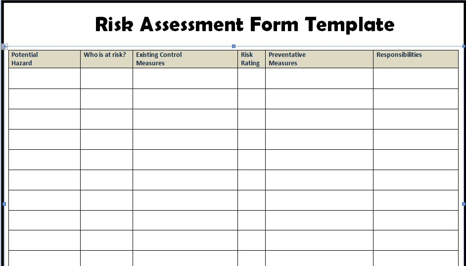 Free Risk Assessments Templates