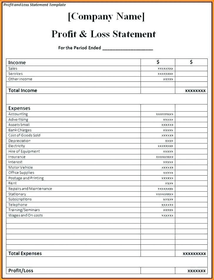 Free Self Employed Profit And Loss Statement Template