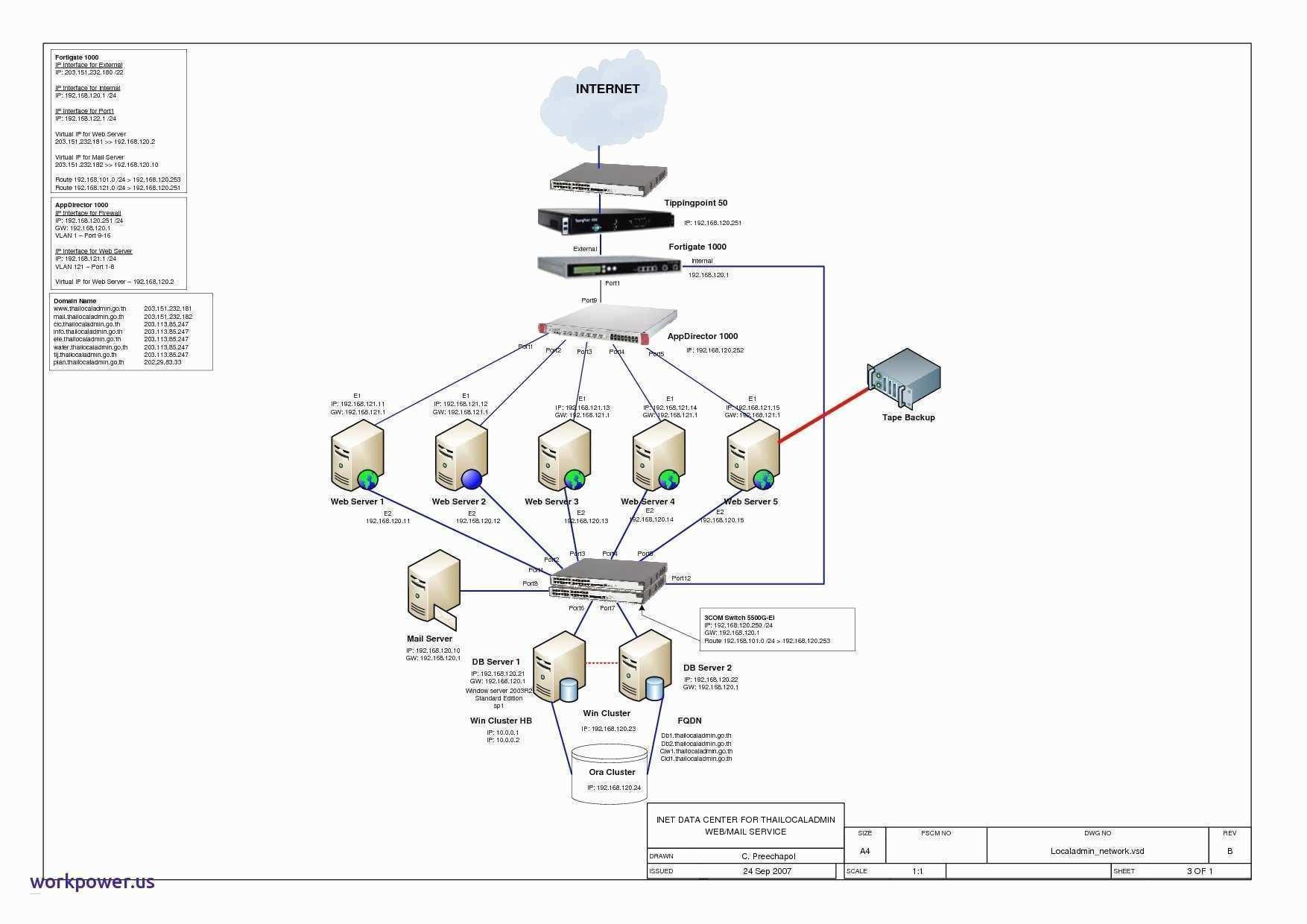 Free Visio Network Diagram Templates