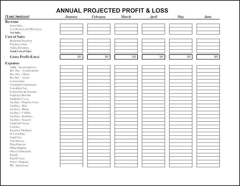 Free Yearly Profit And Loss Statement Template