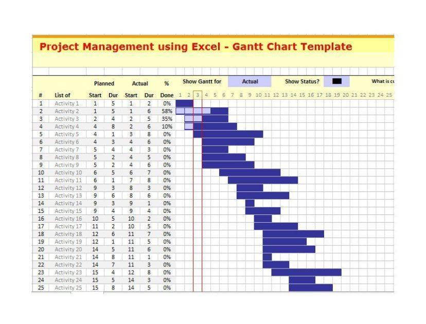 Gantt Calendar Format