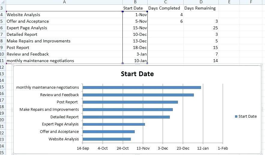 Gantt Chart Excel Template Reddit