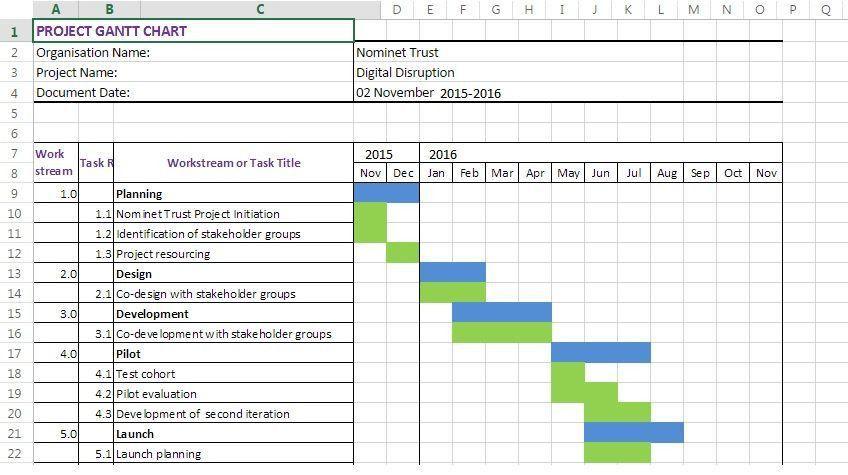 Gantt Chart Template Excel Monthly