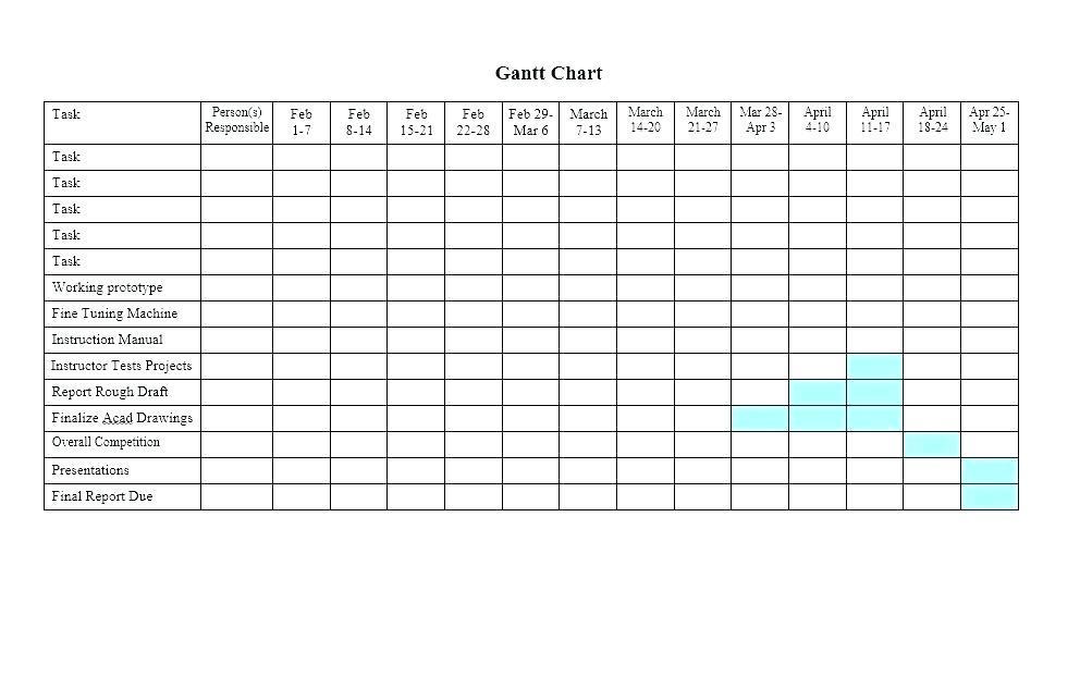 Gantt Chart Template Excel Password