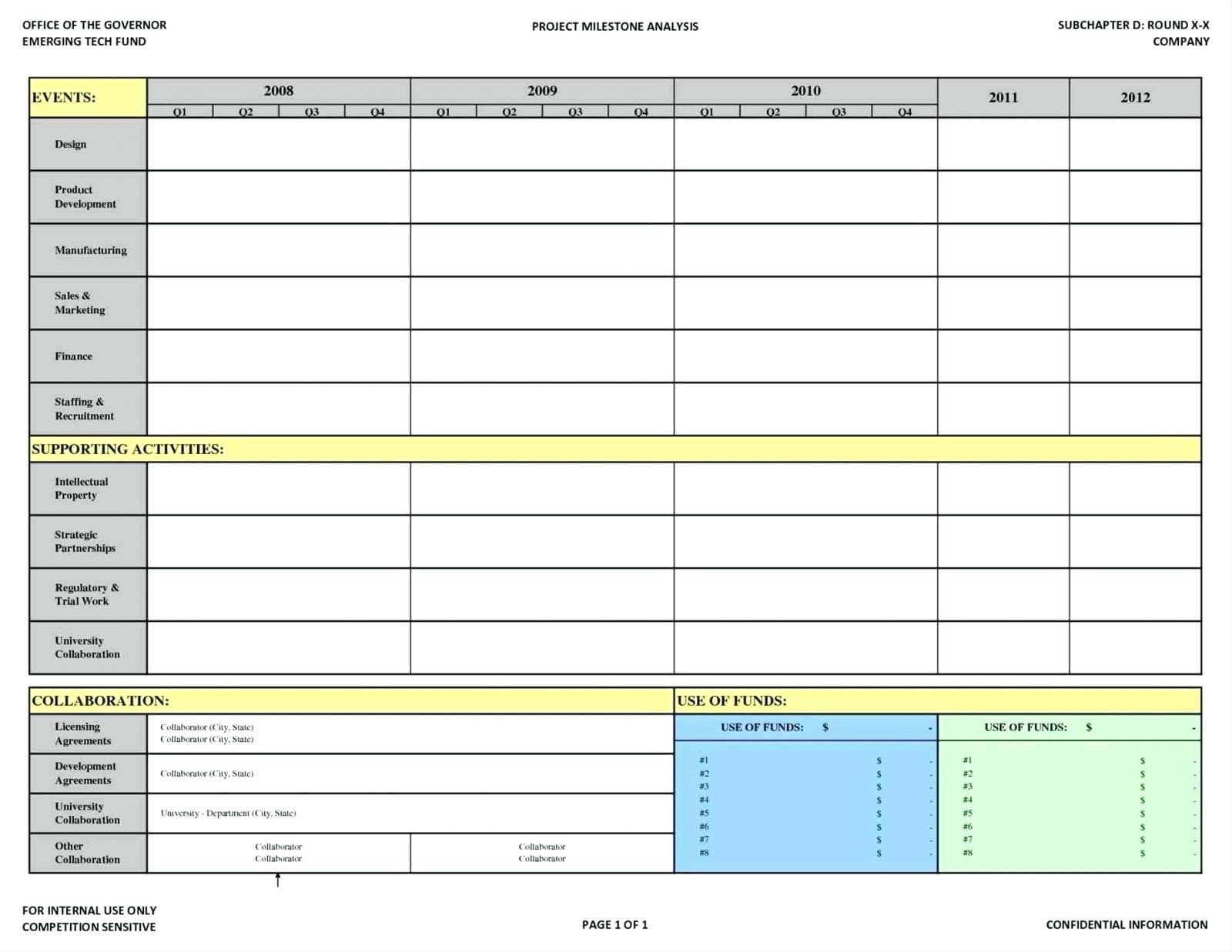 Gantt Chart Template For Mac Numbers