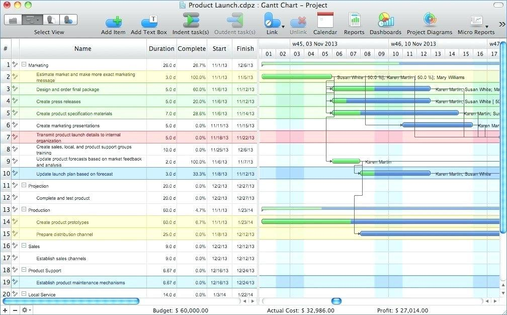 Gantt Chart Template For Numbers Iwork