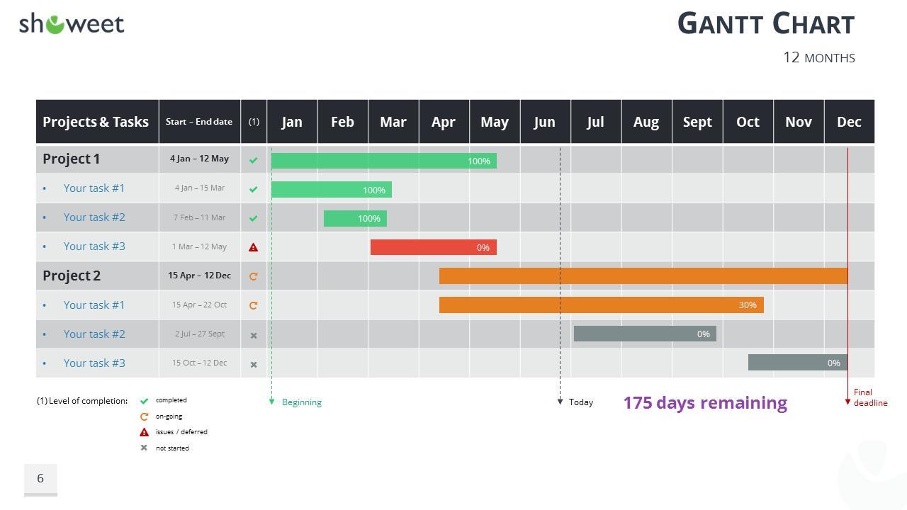Gantt Chart Template For Powerpoint 2010