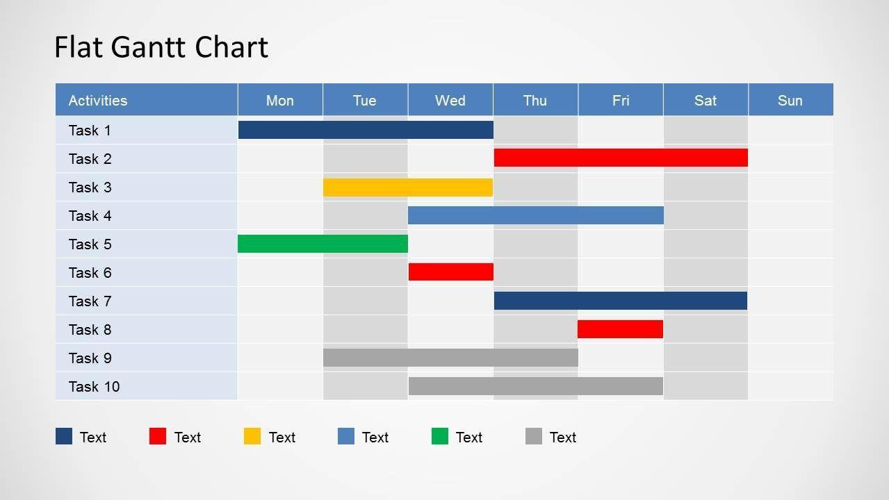 Gantt Chart Template For Powerpoint